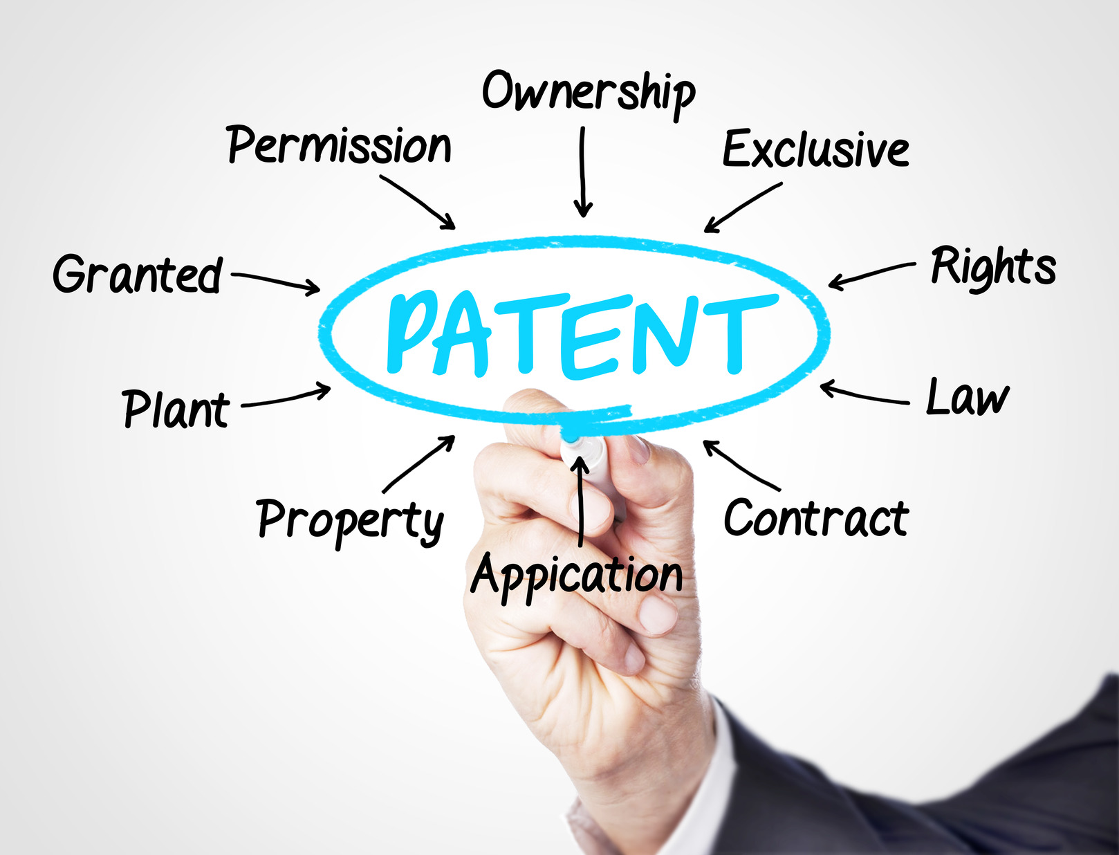 What is the purpose of patenting inventions